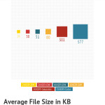 Scanned File Sizes for SharePoint